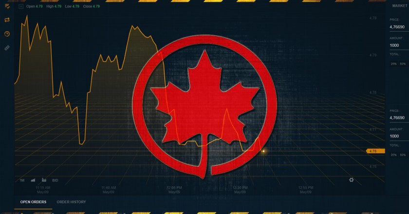 canadian crypto exchange